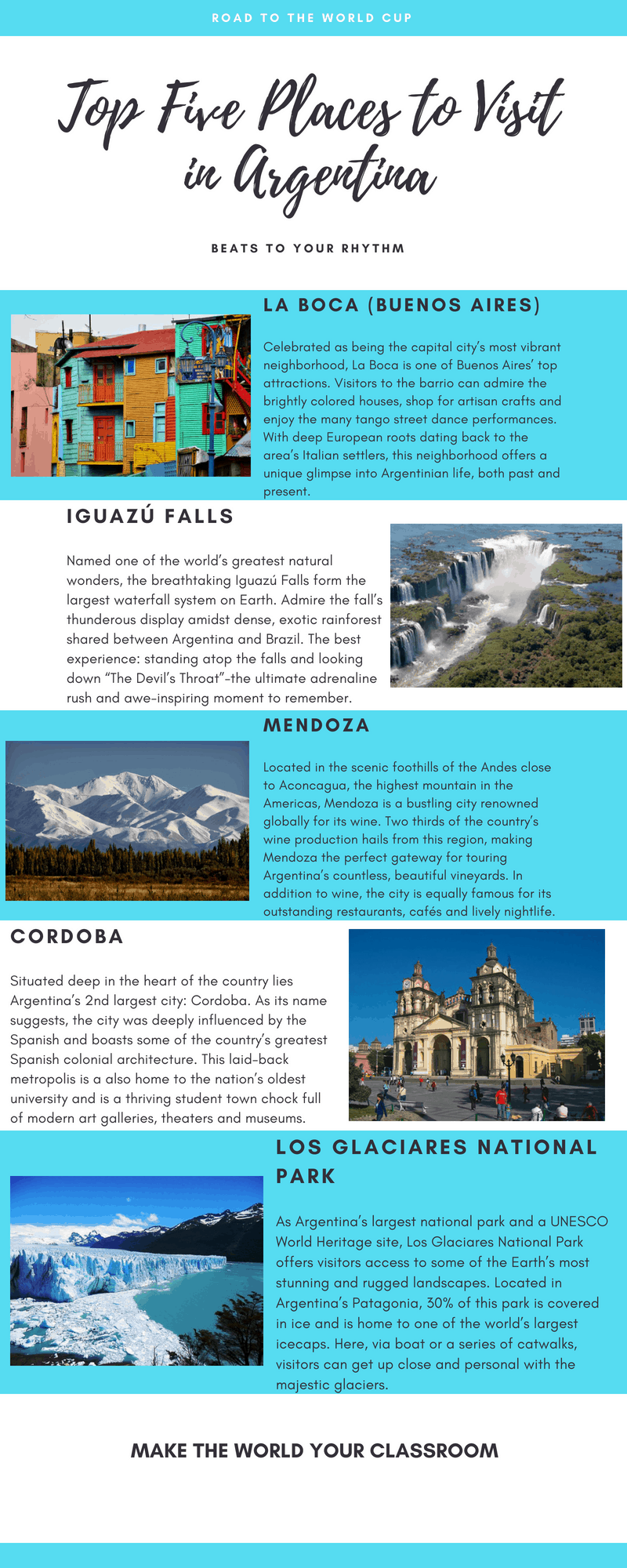Top Five Places to Visit in Argentina